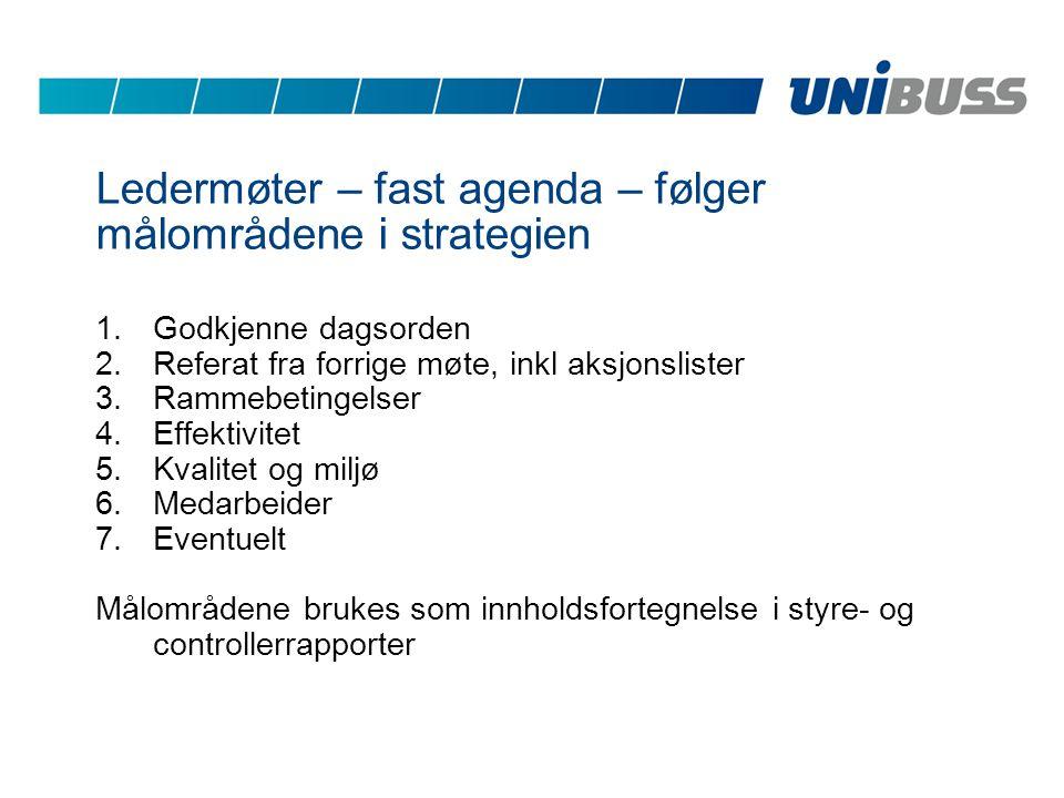 Ledermøter – fast agenda – følger målområdene i strategien 1.Godkjenne dagsorden 2.Referat fra forrige møte, inkl aksjonslister 3.Rammebetingelser 4.Effektivitet 5.Kvalitet og miljø 6.Medarbeider 7.Eventuelt Målområdene brukes som innholdsfortegnelse i styre- og controllerrapporter