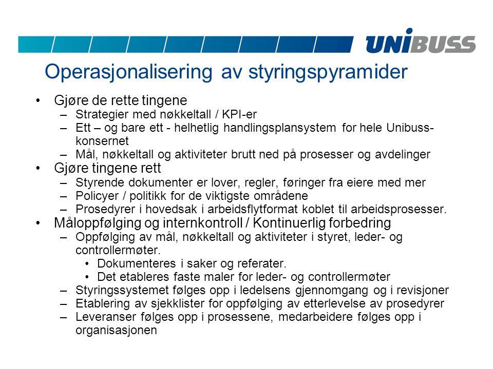 Operasjonalisering av styringspyramider •Gjøre de rette tingene –Strategier med nøkkeltall / KPI-er –Ett – og bare ett - helhetlig handlingsplansystem for hele Unibuss- konsernet –Mål, nøkkeltall og aktiviteter brutt ned på prosesser og avdelinger •Gjøre tingene rett –Styrende dokumenter er lover, regler, føringer fra eiere med mer –Policyer / politikk for de viktigste områdene –Prosedyrer i hovedsak i arbeidsflytformat koblet til arbeidsprosesser.