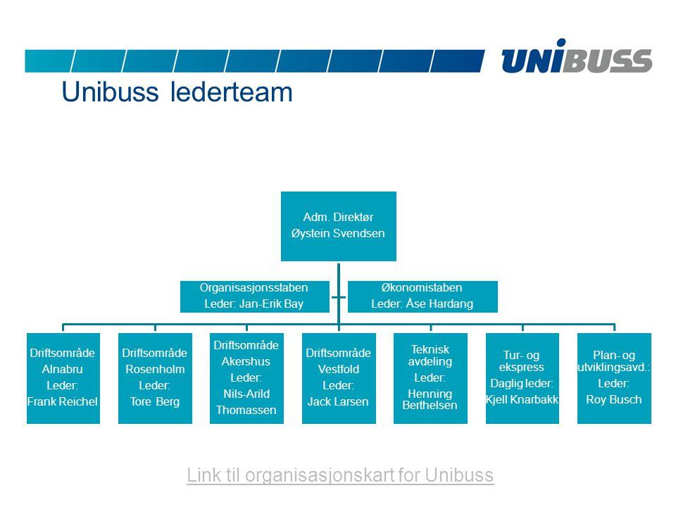 Unibuss lederteam Link til organisasjonskart for Unibuss Adm.