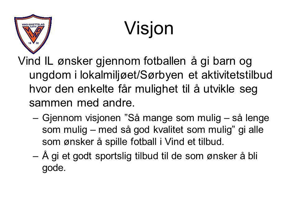 Visjon Vind IL ønsker gjennom fotballen å gi barn og ungdom i lokalmiljøet/Sørbyen et aktivitetstilbud hvor den enkelte får mulighet til å utvikle seg sammen med andre.