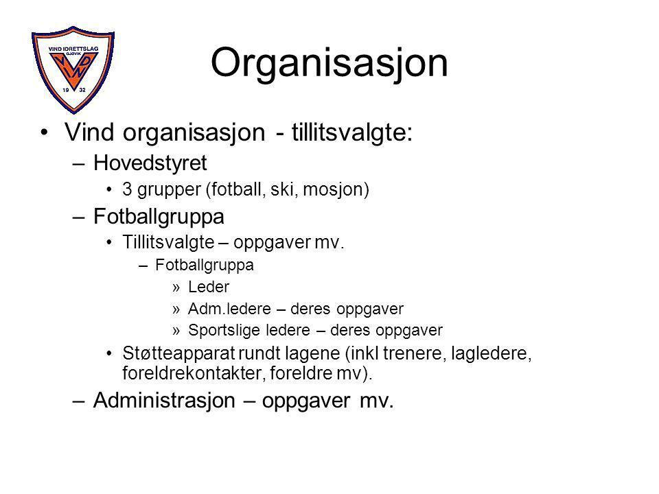 Organisasjon •Vind organisasjon - tillitsvalgte: –Hovedstyret •3 grupper (fotball, ski, mosjon) –Fotballgruppa •Tillitsvalgte – oppgaver mv.