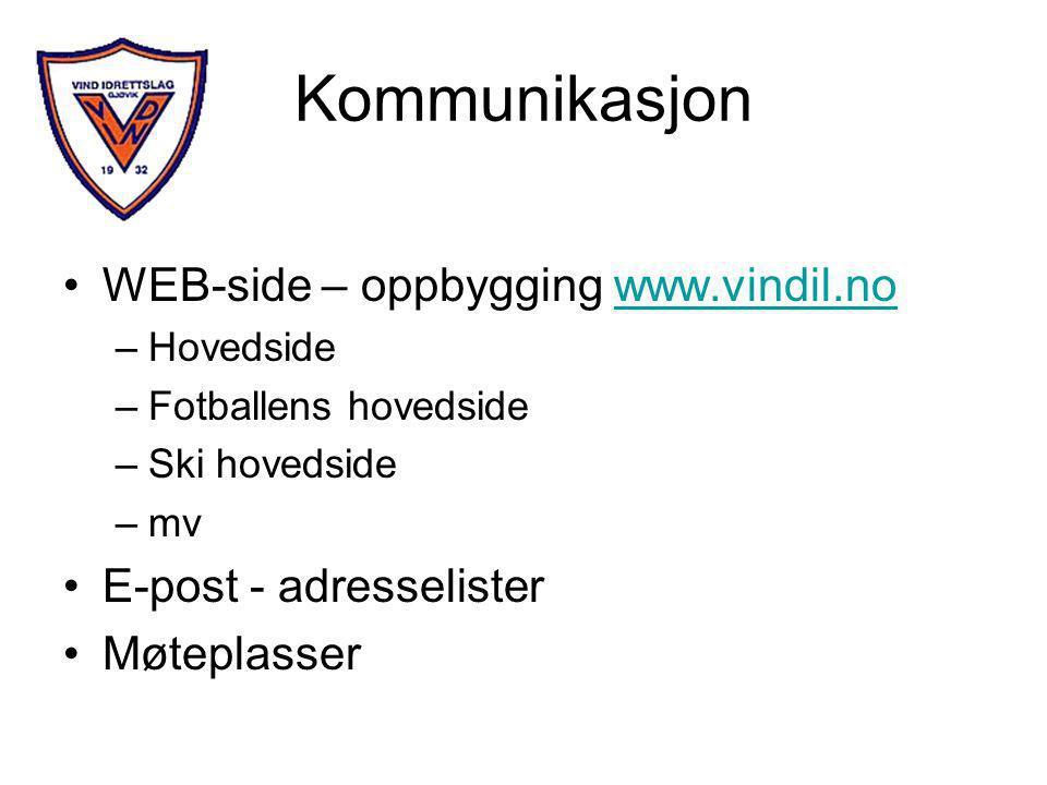 Kommunikasjon •WEB-side – oppbygging www.vindil.nowww.vindil.no –Hovedside –Fotballens hovedside –Ski hovedside –mv •E-post - adresselister •Møteplasser