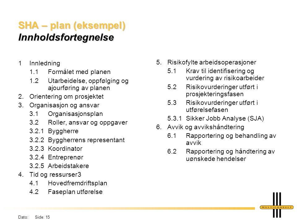 Dato: Side: 15 SHA – plan (eksempel) Innholdsfortegnelse 1Innledning 1.1Formålet med planen 1.2Utarbeidelse, oppfølging og ajourføring av planen 2.Orientering om prosjektet 3.Organisasjon og ansvar 3.1Organisasjonsplan 3.2Roller, ansvar og oppgaver 3.2.1Byggherre 3.2.2Byggherrens representant 3.2.3Koordinator 3.2.4Entreprenør 3.2.5Arbeidstakere 4.Tid og ressurser3 4.1Hovedfremdriftsplan 4.2Faseplan utførelse 5.Risikofylte arbeidsoperasjoner 5.1Krav til identifisering og vurdering av risikoarbeider 5.2Risikovurderinger utført i prosjekteringsfasen 5.3Risikovurderinger utført i utførelsefasen 5.3.1Sikker Jobb Analyse (SJA) 6.Avvik og avvikshåndtering 6.1Rapportering og behandling av avvik 6.2Rapportering og håndtering av uønskede hendelser