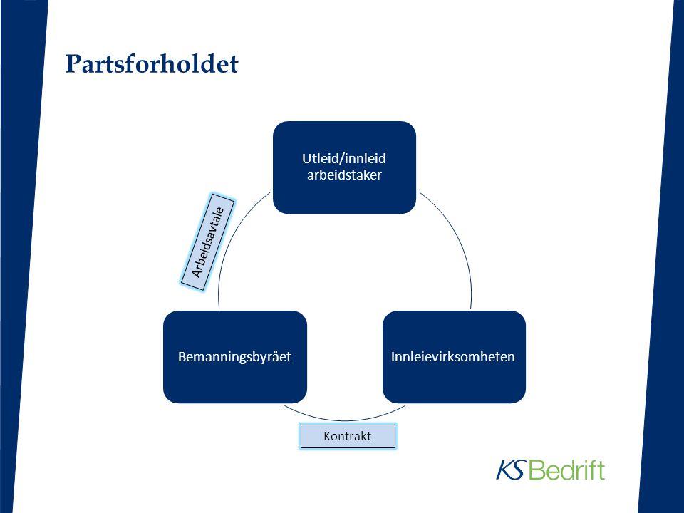 Partsforholdet Utleid/innleid arbeidstaker InnleievirksomhetenBemanningsbyrået Kontrakt Arbeidsavtale