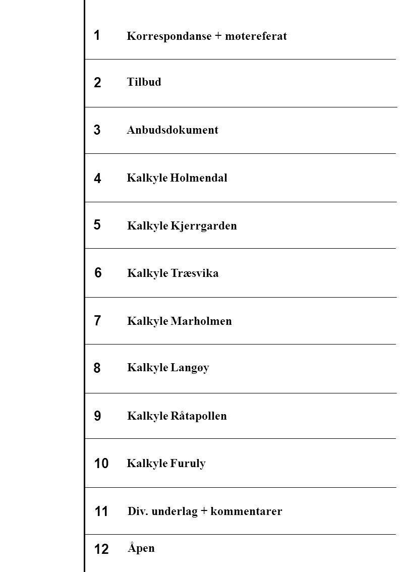 1 2 3 6 4 5 7 8 9 10 11 12 Korrespondanse + møtereferat Tilbud Anbudsdokument Kalkyle Holmendal Kalkyle Kjerrgarden Kalkyle Træsvika Kalkyle Marholmen