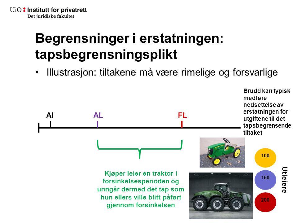 Begrensninger i erstatningen: tapsbegrensningsplikt •Illustrasjon: tiltakene må være rimelige og forsvarlige AIALFL Kjøper leier en traktor i forsinke