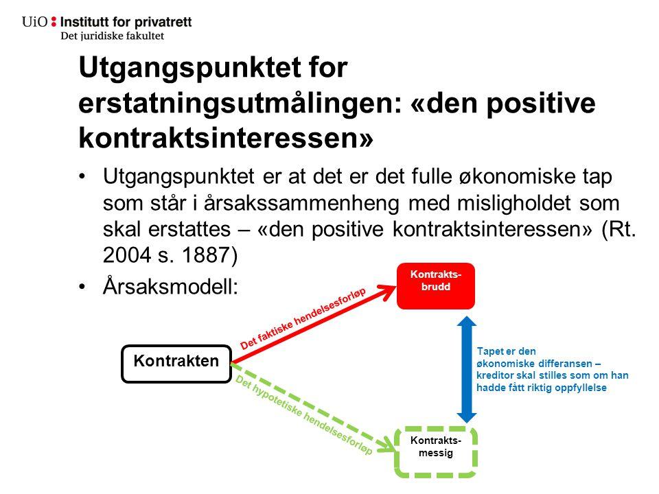 Utgangspunktet for erstatningsutmålingen: «den positive kontraktsinteressen» •Utgangspunktet er at det er det fulle økonomiske tap som står i årsakssa