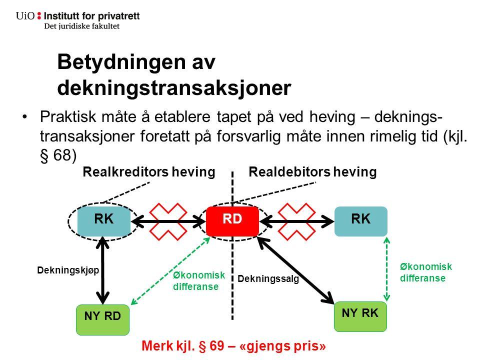Betydningen av dekningstransaksjoner •Praktisk måte å etablere tapet på ved heving – deknings- transaksjoner foretatt på forsvarlig måte innen rimelig