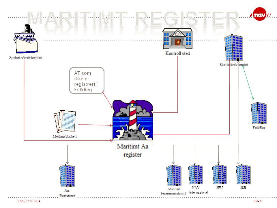 NAV, 02.07.2014Side 8 AT som ikke er registrert i FolkReg Internasjonal