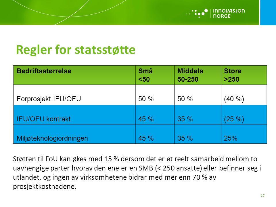 BedriftsstørrelseSmå <50 Middels 50-250 Store >250 Forprosjekt IFU/OFU50 % (40 %) IFU/OFU kontrakt45 %35 %(25 %) Miljøteknologiordningen45 %35 %25% St