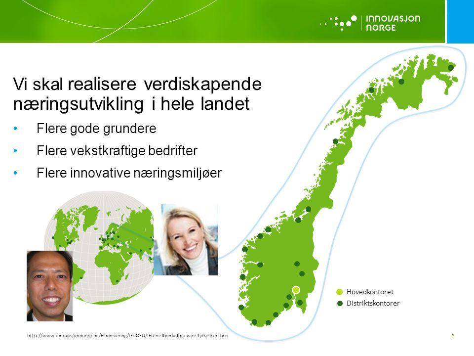 Hovedkontoret Distriktskontorer http://www.innovasjonnorge.no/Finansiering/IFUOFU/IFU-nettverket-pa-vare-fylkeskontorer 2 Vi skal realisere verdiskape