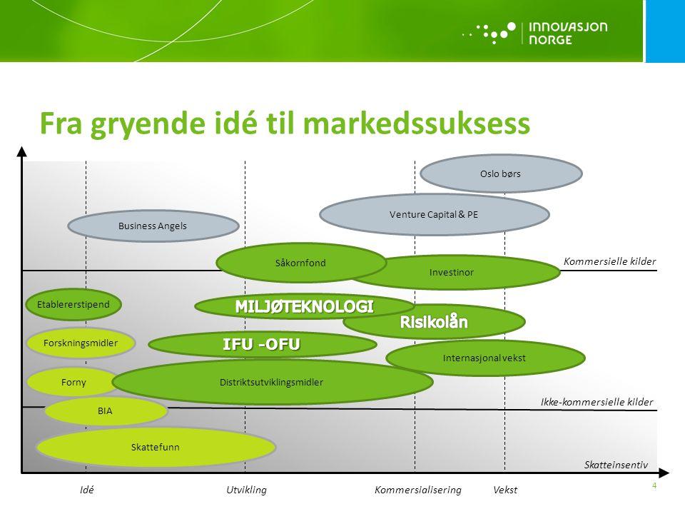 7 bedrifter i samarbeid – 18,5 millioner fra Miljøteknologiordningen Haugesunds Avis og NRK Hordaland Giske om elektriske ferger: en løsning på klimautfordringene