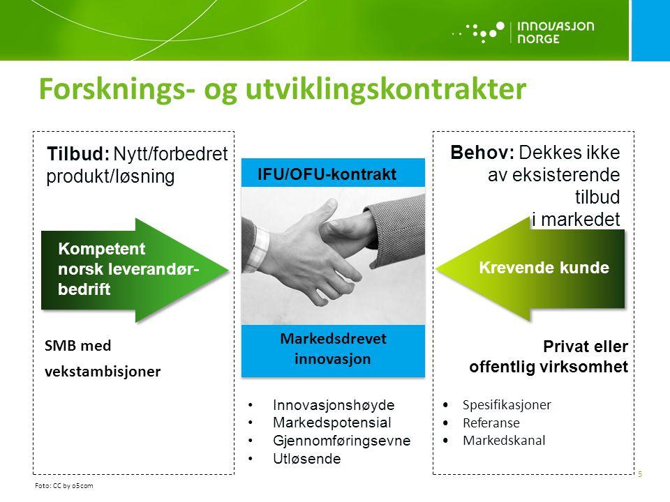 Kompetent norsk leverandør- bedrift IFU/OFU-kontrakt Privat eller offentlig virksomhet Tilbud: Nytt/forbedret produkt/løsning Behov: Dekkes ikke av ek