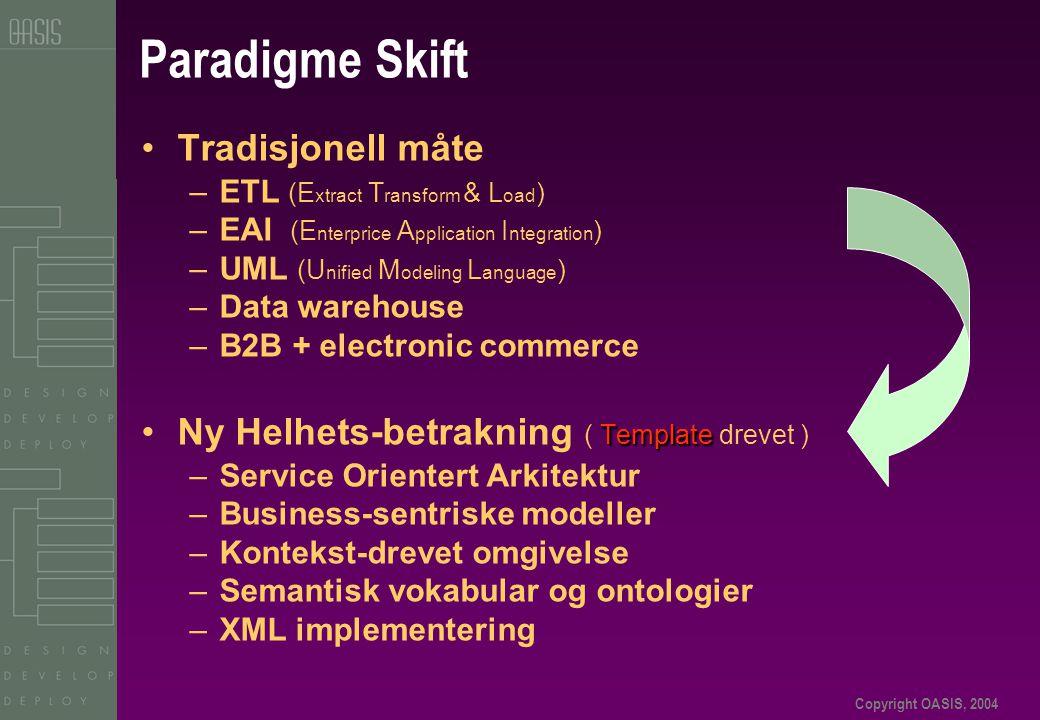 Copyright OASIS, 2004 •Tradisjonell måte –ETL (E xtract T ransform & L oad ) –EAI (E nterprice A pplication I ntegration ) –UML (U nified M odeling L anguage ) –Data warehouse –B2B + electronic commerce Template •Ny Helhets-betrakning ( Template drevet ) –Service Orientert Arkitektur –Business-sentriske modeller –Kontekst-drevet omgivelse –Semantisk vokabular og ontologier –XML implementering Paradigme Skift