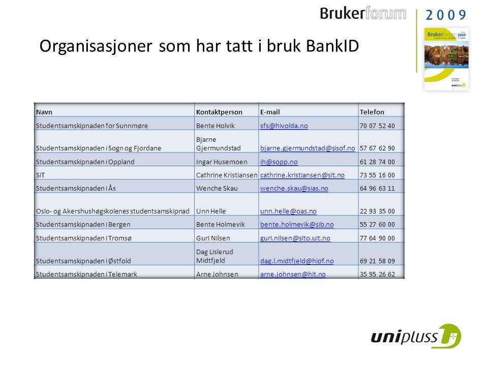 Organisasjoner som har tatt i bruk BankID