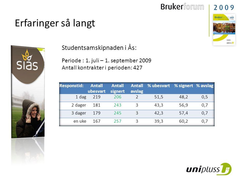 Erfaringer så langt Studentsamskipnaden i Ås: Periode : 1.