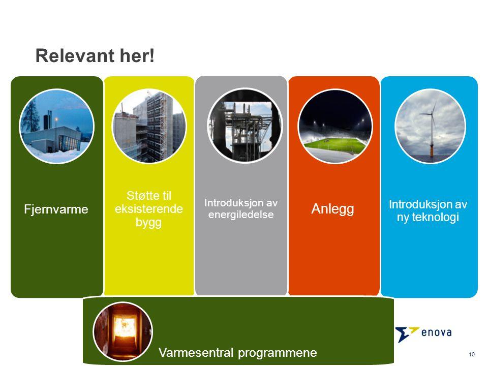 Relevant her! 10 Støtte til eksisterende bygg Introduksjon av ny teknologi Anlegg Introduksjon av energiledelse Fjernvarme Varmesentral programmene