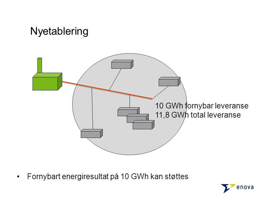 •Fornybart energiresultat på 10 GWh kan støttes Nyetablering 10 GWh fornybar leveranse 11,8 GWh total leveranse