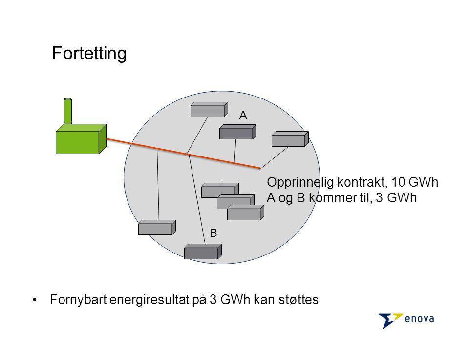 •Fornybart energiresultat på 3 GWh kan støttes A B Opprinnelig kontrakt, 10 GWh A og B kommer til, 3 GWh Fortetting