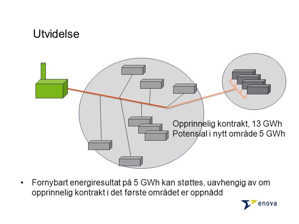 •Fornybart energiresultat på 5 GWh kan støttes, uavhengig av om opprinnelig kontrakt i det første området er oppnådd Opprinnelig kontrakt, 13 GWh Potensial i nytt område 5 GWh Utvidelse