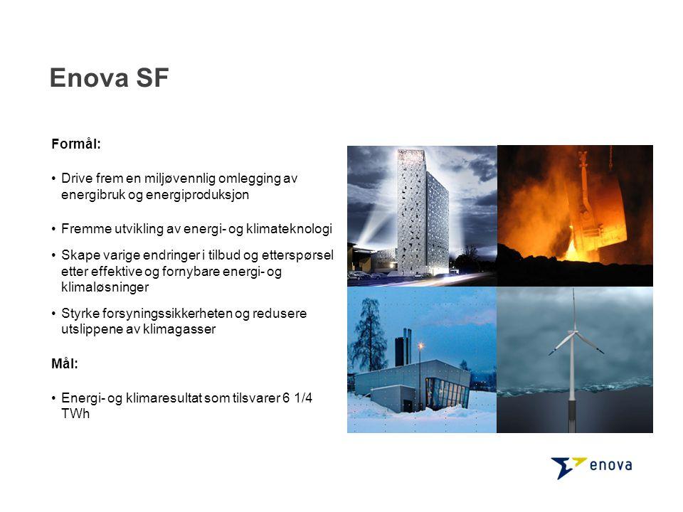 Enova SF Formål: •Drive frem en miljøvennlig omlegging av energibruk og energiproduksjon •Fremme utvikling av energi- og klimateknologi •Skape varige endringer i tilbud og etterspørsel etter effektive og fornybare energi- og klimaløsninger •Styrke forsyningssikkerheten og redusere utslippene av klimagasser Mål: •Energi- og klimaresultat som tilsvarer 6 1/4 TWh