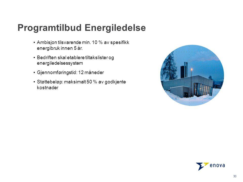 Programtilbud Energiledelse •Ambisjon tilsvarende min.