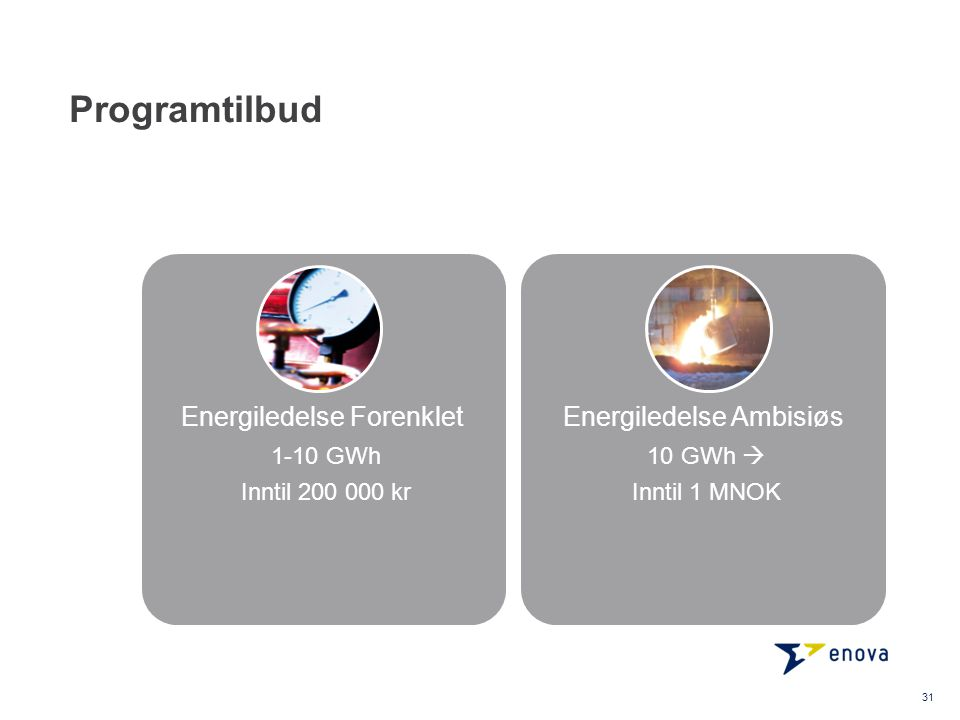 Programtilbud 31 Energiledelse Forenklet 1-10 GWh Inntil 200 000 kr Energiledelse Ambisiøs 10 GWh  Inntil 1 MNOK