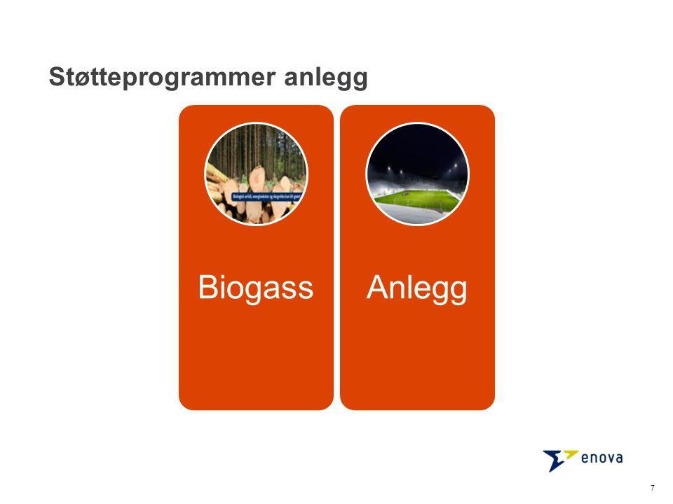 Støtteprogrammer anlegg 7 BiogassAnlegg