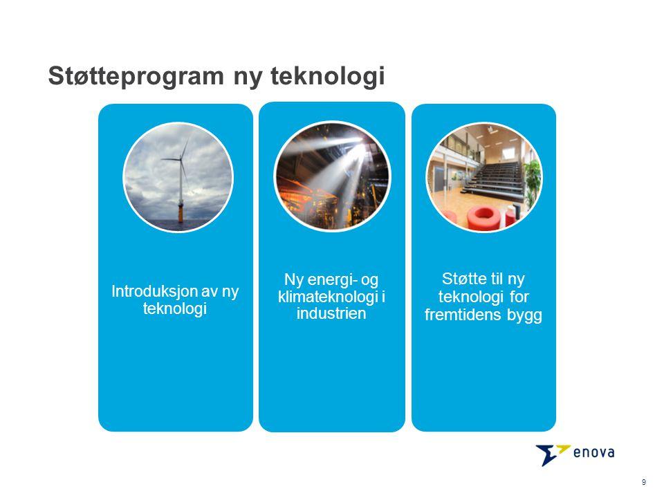 Støtteprogram ny teknologi 9 Introduksjon av ny teknologi Ny energi- og klimateknologi i industrien Støtte til ny teknologi for fremtidens bygg