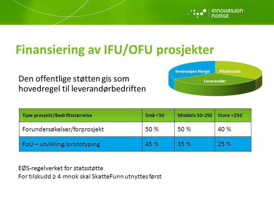 Finansiering av IFU/OFU prosjekter Den offentlige støtten gis som hovedregel til leverandørbedriften Innovasjon Norge Leverandør Pilotkunde Type prosj