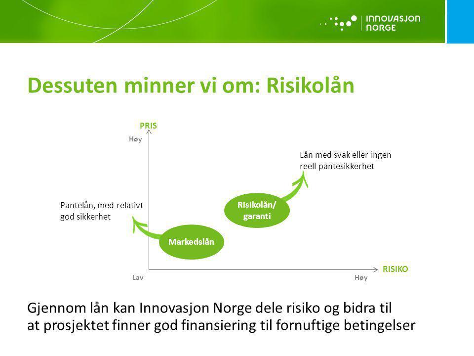Dessuten minner vi om: Risikolån Gjennom lån kan Innovasjon Norge dele risiko og bidra til at prosjektet finner god finansiering til fornuftige beting