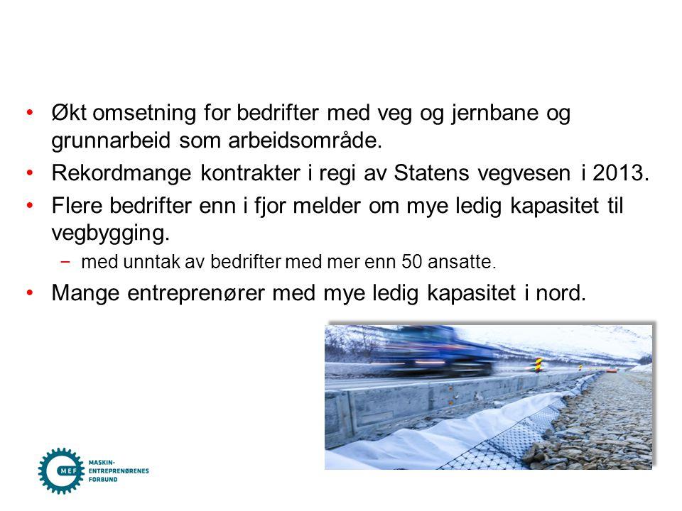 •Økt omsetning for bedrifter med veg og jernbane og grunnarbeid som arbeidsområde. •Rekordmange kontrakter i regi av Statens vegvesen i 2013. •Flere b