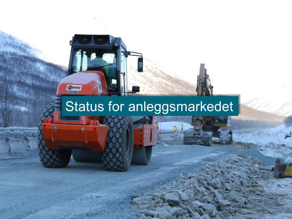 Status for anleggsmarkedet