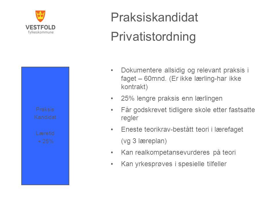 Praksiskandidat Privatistordning •Dokumentere allsidig og relevant praksis i faget – 60mnd. (Er ikke lærling-har ikke kontrakt) •25% lengre praksis en