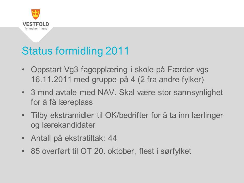 Status formidling 2011 •Oppstart Vg3 fagopplæring i skole på Færder vgs 16.11.2011 med gruppe på 4 (2 fra andre fylker) •3 mnd avtale med NAV. Skal væ