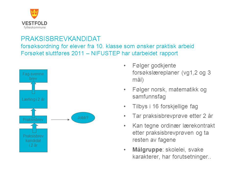 PRAKSISBREVKANDIDAT forsøksordning for elever fra 10. klasse som ønsker praktisk arbeid Forsøket sluttføres 2011 – NIFUSTEP har utarbeidet rapport •Fø