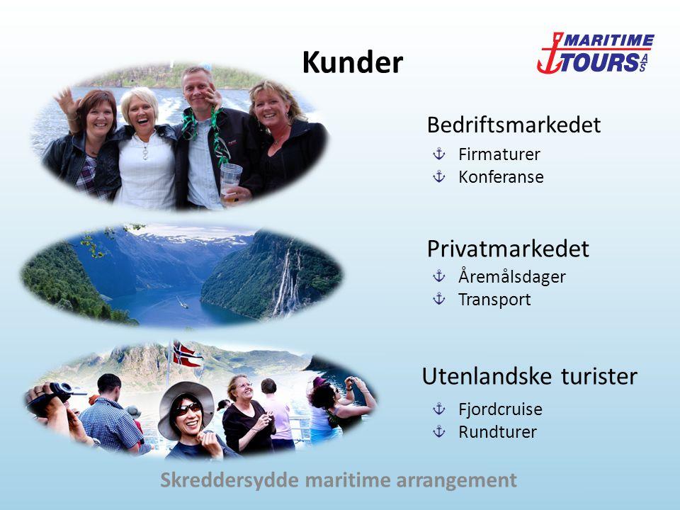 Mannskapsskifte i Nordsjøen Skreddersydde maritime arrangement Hovedvirksomhet Helikopter på bakken Kontrakt med PGS Lys framtid – Vindmøller til havs