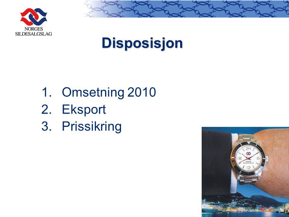 Disposisjon 1. Omsetning 2010 2. Eksport 3. Prissikring