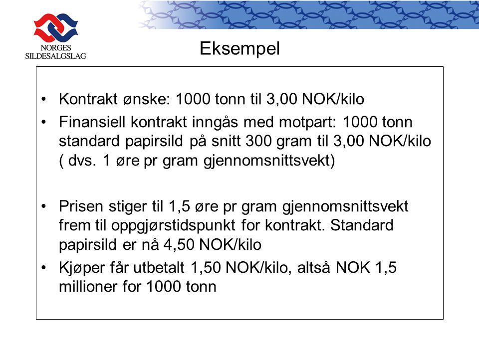 Eksempel •Kontrakt ønske: 1000 tonn til 3,00 NOK/kilo •Finansiell kontrakt inngås med motpart: 1000 tonn standard papirsild på snitt 300 gram til 3,00 NOK/kilo ( dvs.