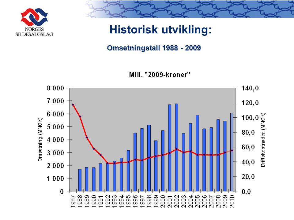 Omsetningstall 1988 - 2009 Historisk utvikling: