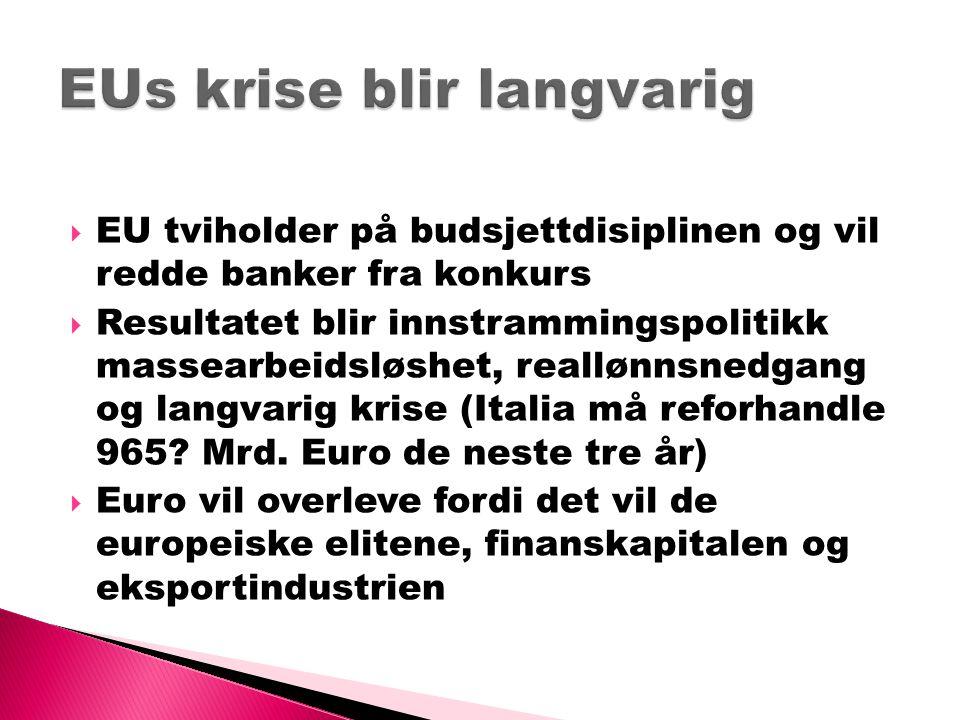  EU tviholder på budsjettdisiplinen og vil redde banker fra konkurs  Resultatet blir innstrammingspolitikk massearbeidsløshet, reallønnsnedgang og l