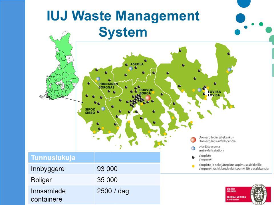IUJ Waste Management System Tunnuslukuja Innbyggere93 000 Boliger35 000 Innsamlede containere 2500 / dag