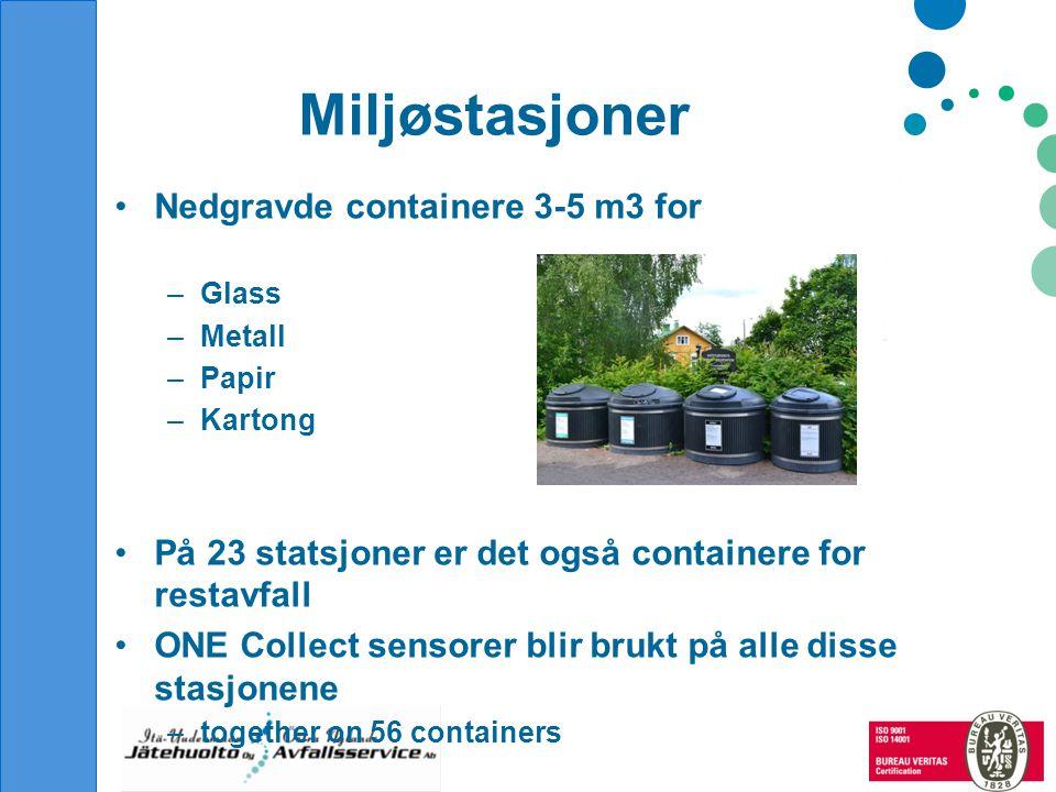 Miljøstasjoner •Nedgravde containere 3-5 m3 for –Glass –Metall –Papir –Kartong •På 23 statsjoner er det også containere for restavfall •ONE Collect se
