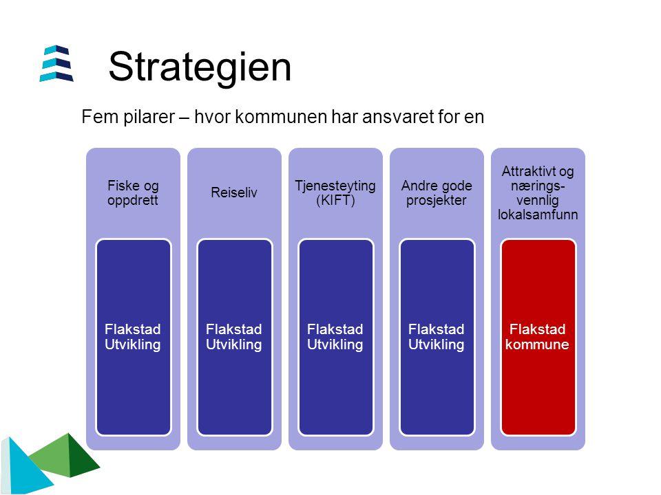Strategien Fem pilarer – hvor kommunen har ansvaret for en Fiske og oppdrett Flakstad Utvikling Reiseliv Flakstad Utvikling Tjenesteyting (KIFT) Flaks