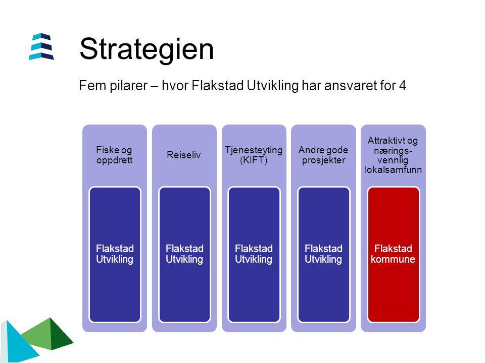 Strategien Fem pilarer – hvor Flakstad Utvikling har ansvaret for 4 Fiske og oppdrett Flakstad Utvikling Reiseliv Flakstad Utvikling Tjenesteyting (KI
