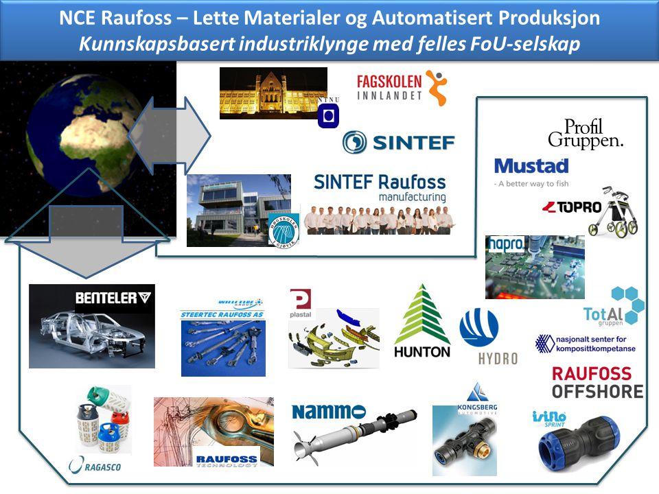 NCE Raufoss – Lette Materialer og Automatisert Produksjon Kunnskapsbasert industriklynge med felles FoU-selskap NCE Raufoss – Lette Materialer og Auto