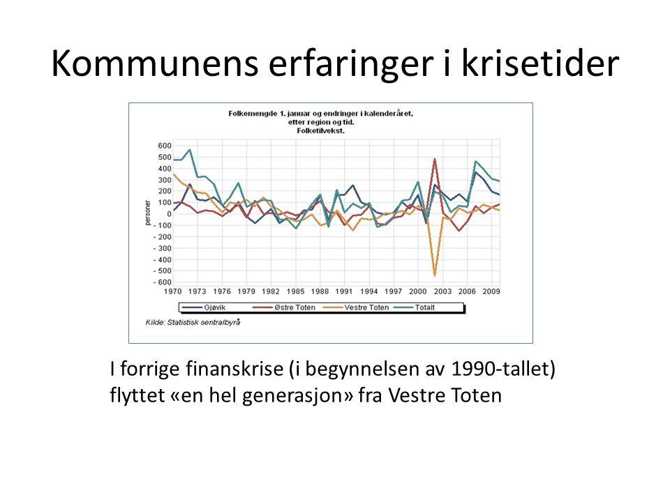 Kommunens erfaringer i krisetider I forrige finanskrise (i begynnelsen av 1990-tallet) flyttet «en hel generasjon» fra Vestre Toten