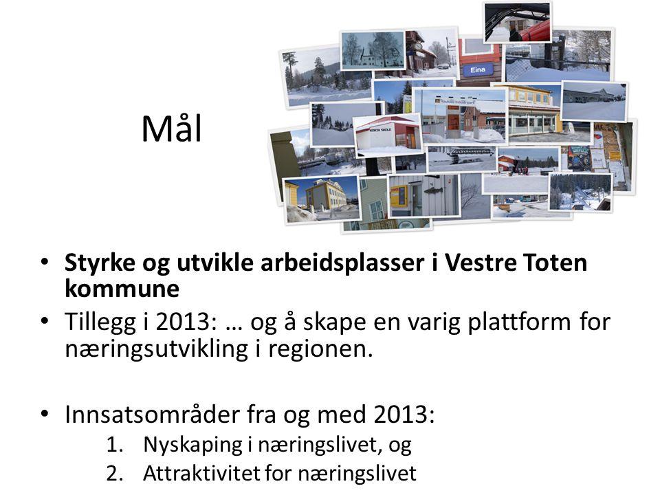 Mål • Styrke og utvikle arbeidsplasser i Vestre Toten kommune • Tillegg i 2013: … og å skape en varig plattform for næringsutvikling i regionen. • Inn