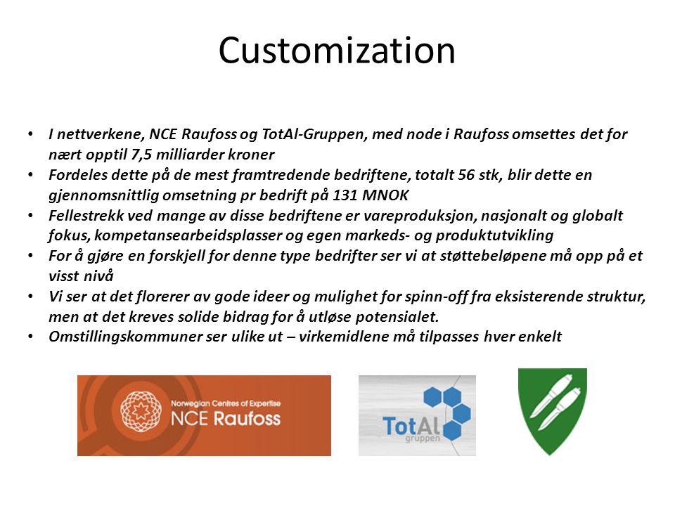 Customization • I nettverkene, NCE Raufoss og TotAl-Gruppen, med node i Raufoss omsettes det for nært opptil 7,5 milliarder kroner • Fordeles dette på