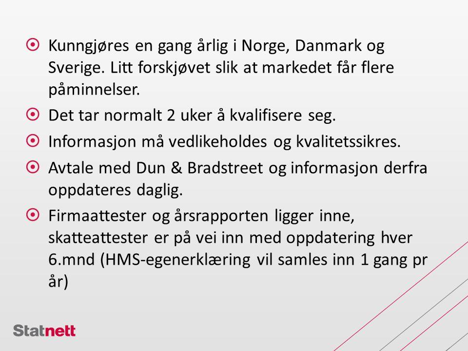  Kunngjøres en gang årlig i Norge, Danmark og Sverige. Litt forskjøvet slik at markedet får flere påminnelser.  Det tar normalt 2 uker å kvalifisere